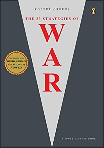 Robert Greene - The 33 Strategies of War Audiobook Free